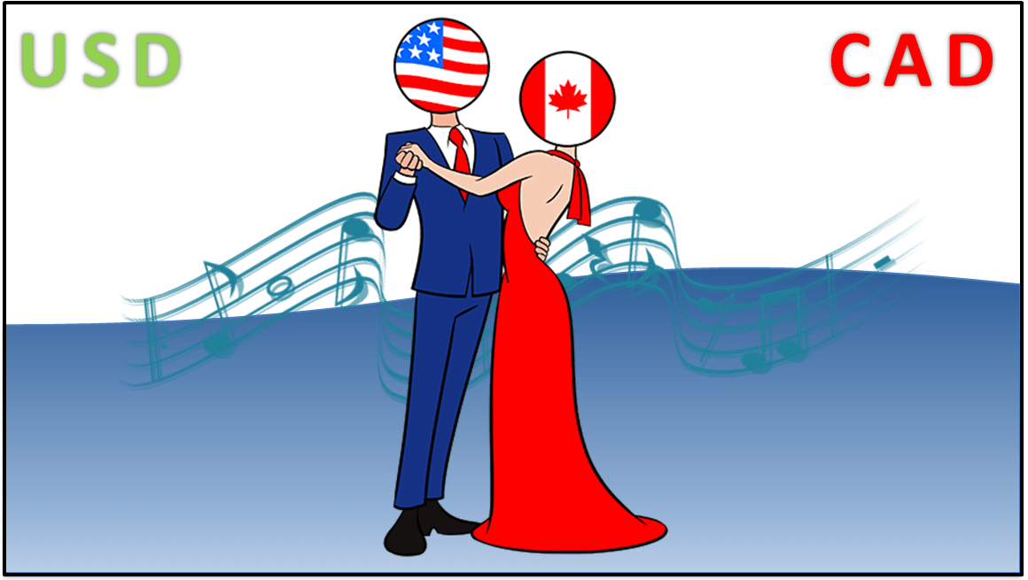 Difference Between Canadian And Us Forex Markets